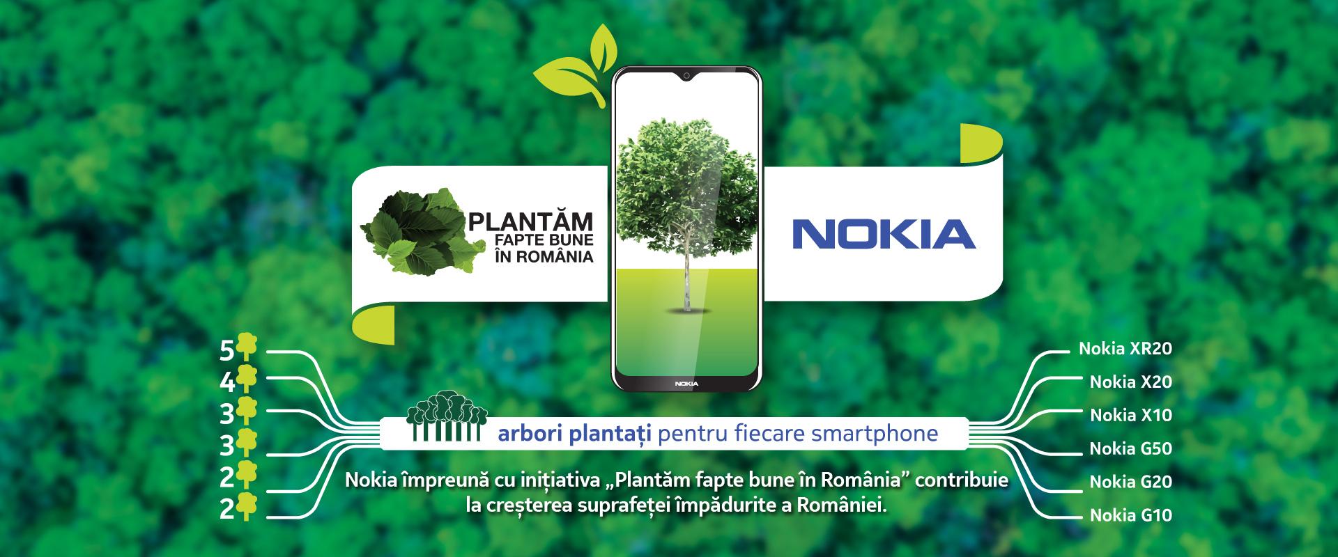 Nokia-copaci