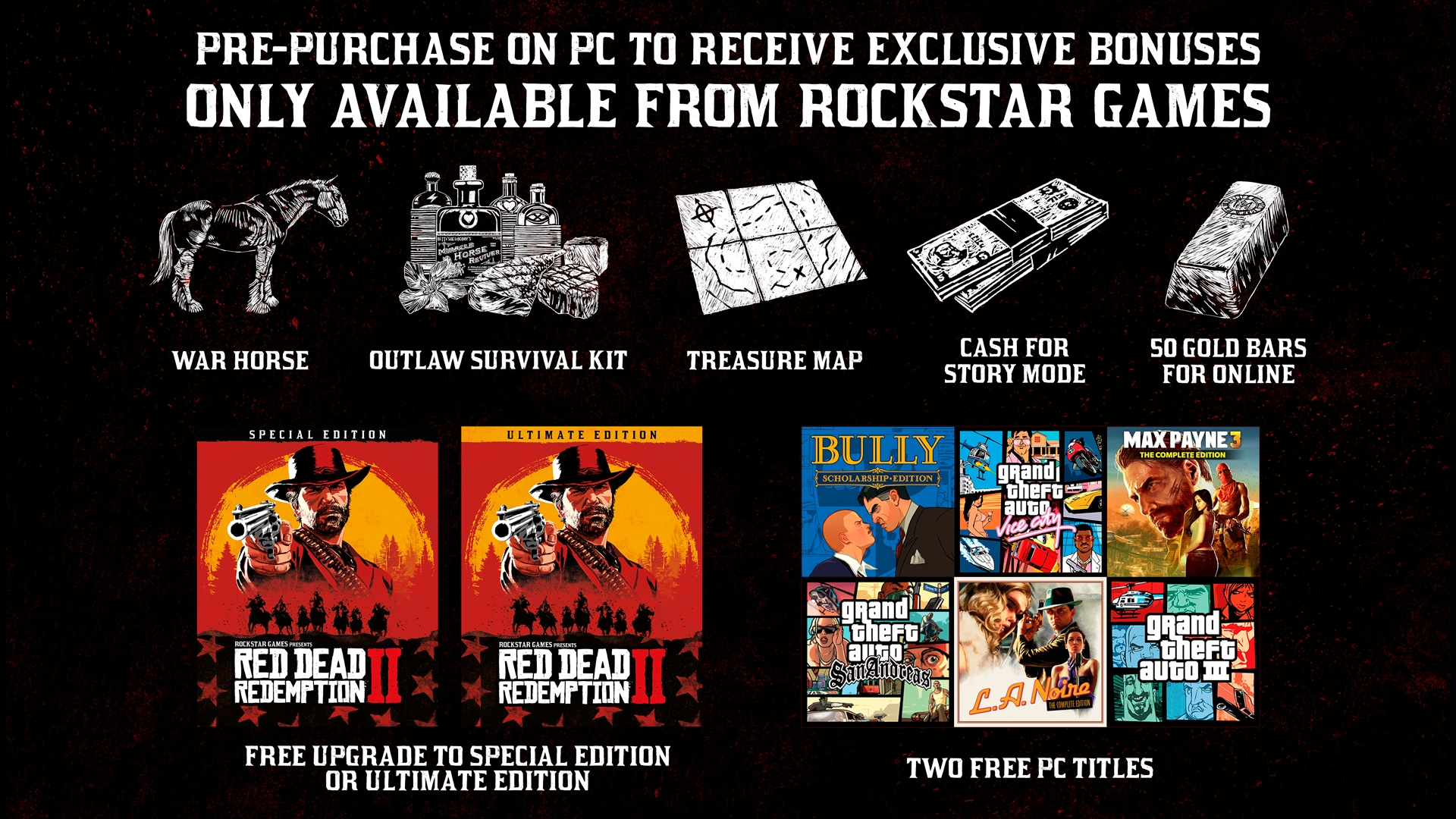 Red Dead Redemption 2 for PC sports massive install size