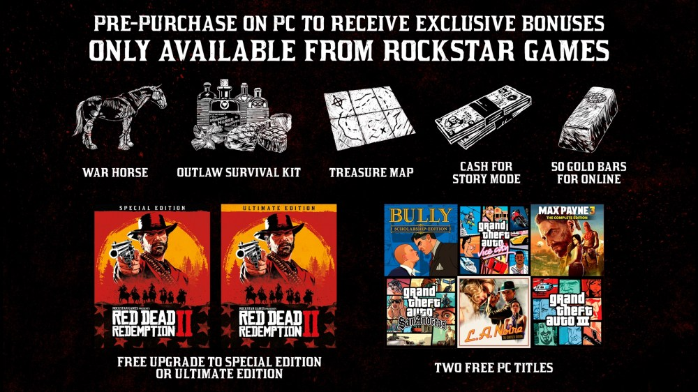 Red dead redemption 2 pre-purchase bonuses