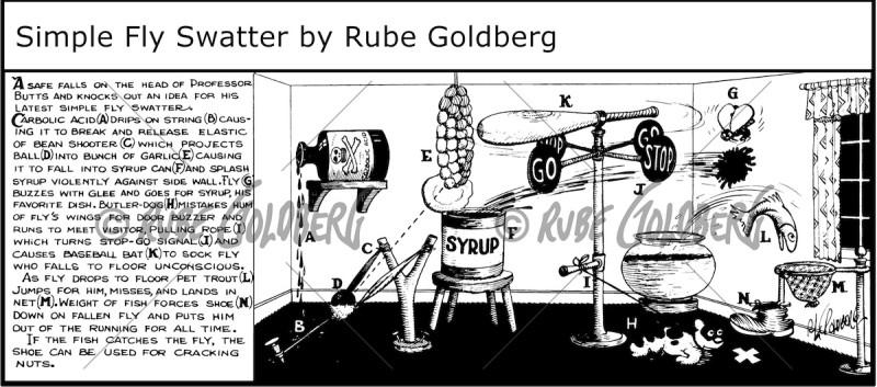 Simple Fly Swatter Rube Goldberg