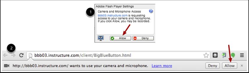 Permisos multimedia de Chrome