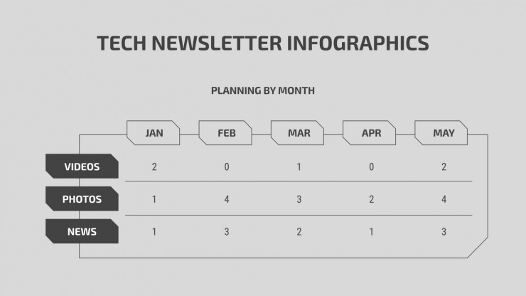 Ideally, you should be sending a newsletter to your customer base at least once a month. Tech Newsletter Infographics Google Slides And Ppt