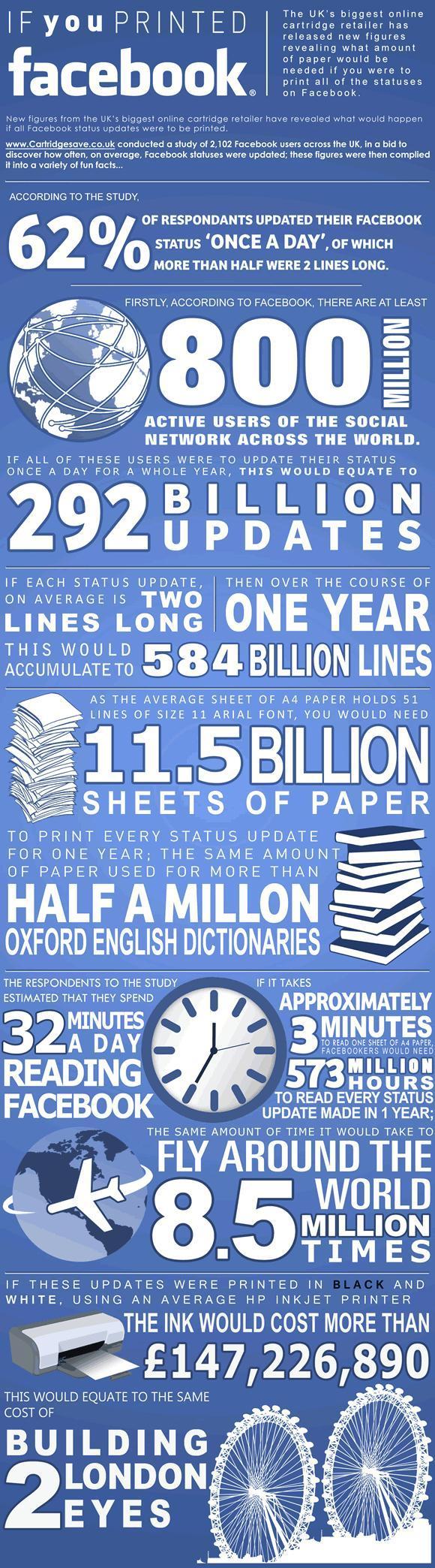 If you printed Facebook... (image © Cartridgesave)