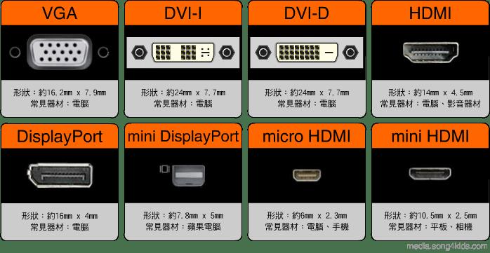 Display Connector
