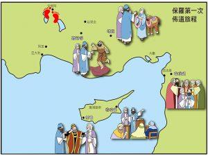 聖經教學投影片設計