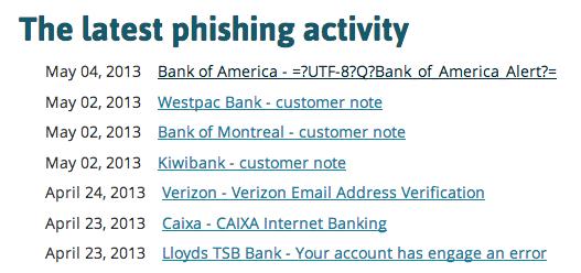 PhishingAlert