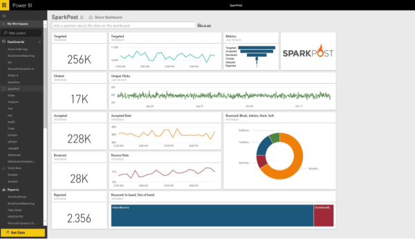 Power BI and SparkPost
