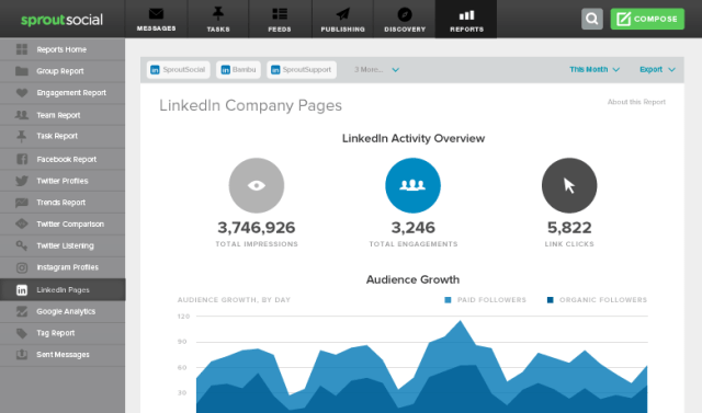 linkedin-report-blog-overview (1)