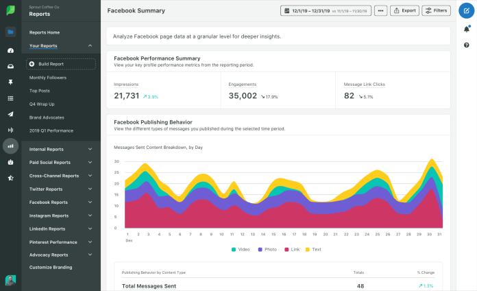 Facebook custom report