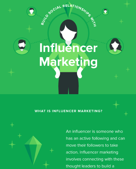 sprout infographic on influencer marketing