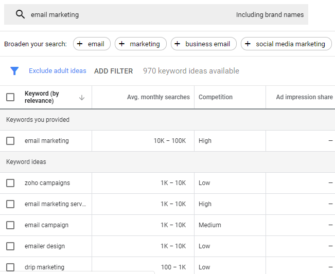 looking at Google Analytics results can give you ideas for video SEO opportunities