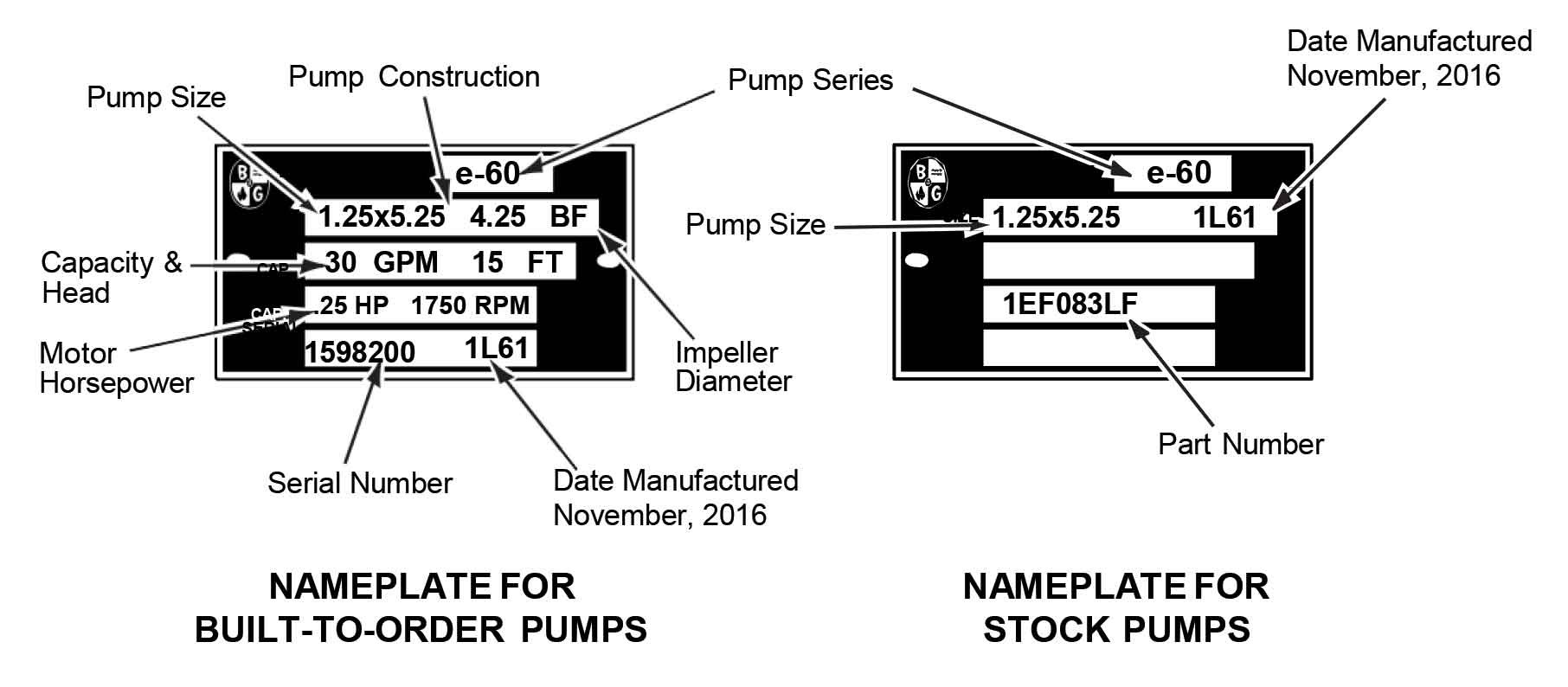 Bell Amp Gossett Series E 60 In Line Centrifugal Pumps