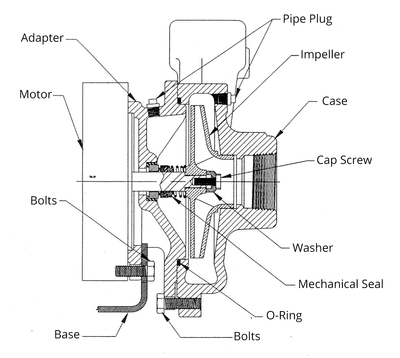 Mepco Centrifugal Pumps