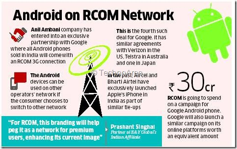 Android_Rcom_Deal