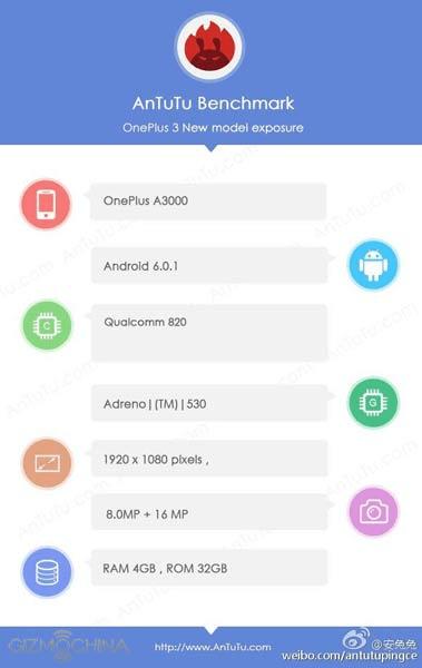 OnePlus 3 AnTuTu Leak