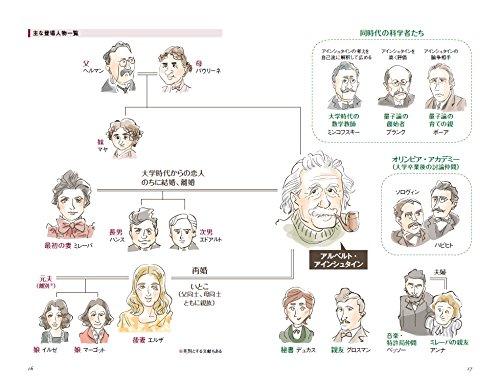 アインシュタイン―大人の科学伝記