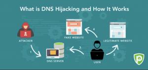 dns hijacking attack Iran