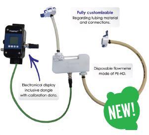 JM Ultrasonice Flowmeter