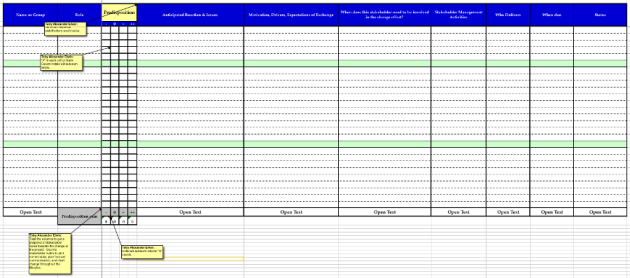Toby Elwin, stakeholder analysis template, template, scope, project management
