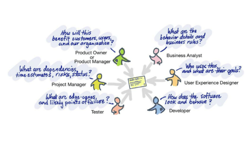 user story, mapping, agile, requirements, Jeff Patton,