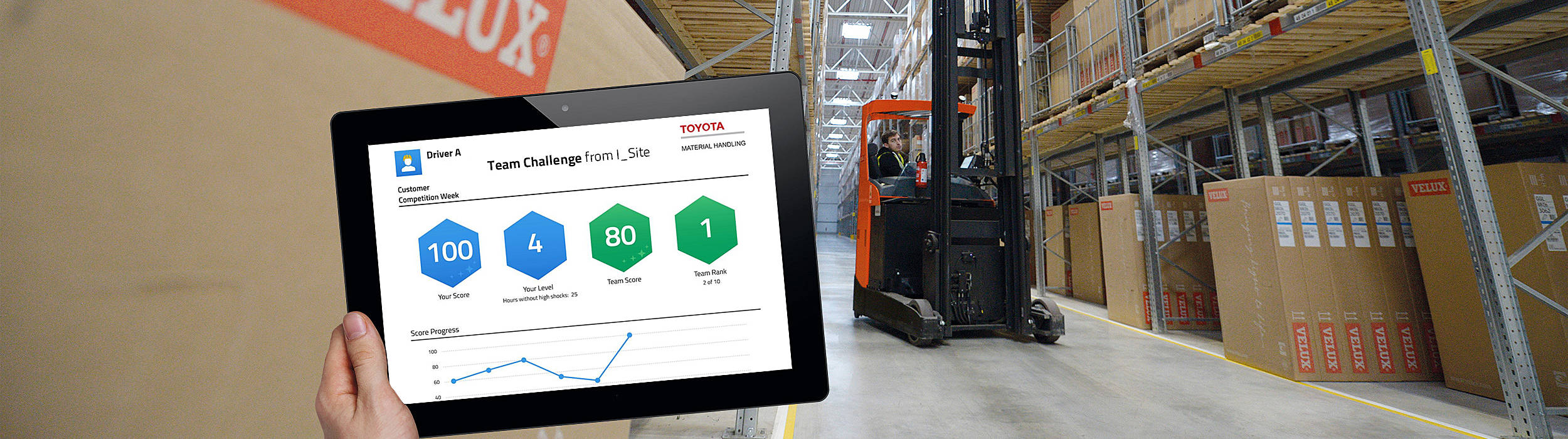 velux central warehouse thanks to toyota