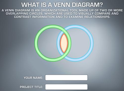 Venn Diagram Creator Archives Ivan Silva