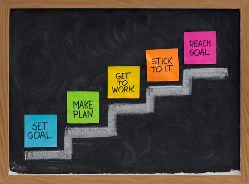A goal setting plan