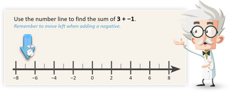 Alfred Bowtie shows a number line screenshot