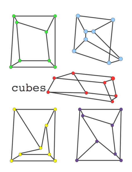 skeleton of a cube