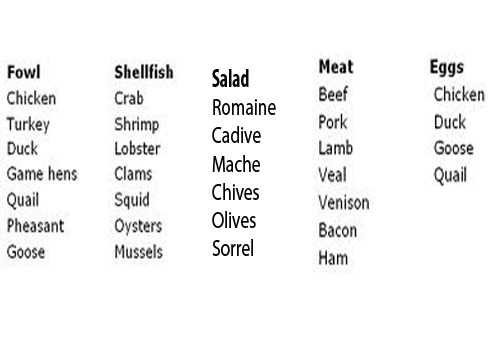 typical low card food list