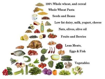 High calorie low carb foods