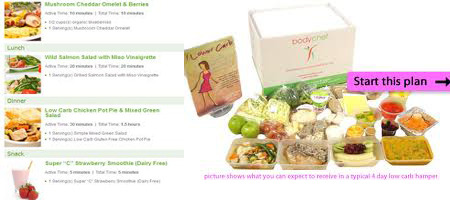 a low carb diet plan easy to follow