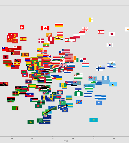 Flag space in R