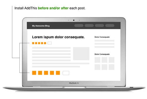 Dónde debes insertar los botones de Facebook, Twitter y Google+ para los usuarios comparten tu contenido