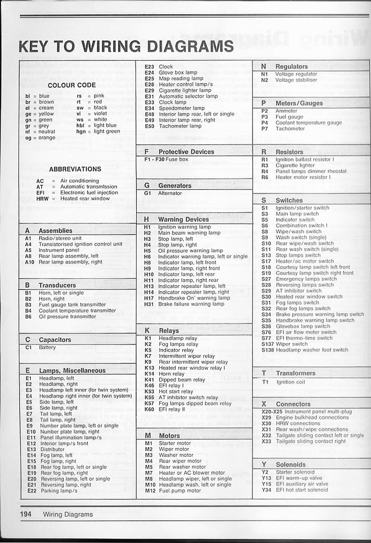 Capri Mk2 3 1 6 2 0 2 8i Wiring Diagrams