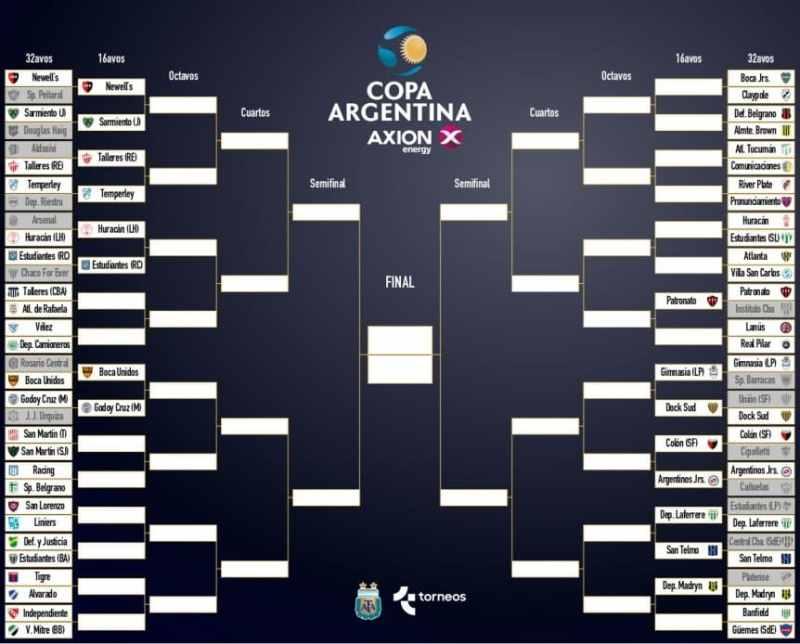 River vuelve a Banfield: sede confirmada para la Copa Argentina