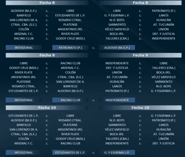 Fixture completo de la Copa de la Liga Profesional 2021
