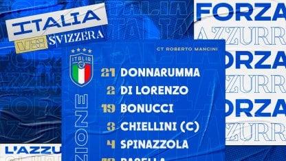 Training Italy