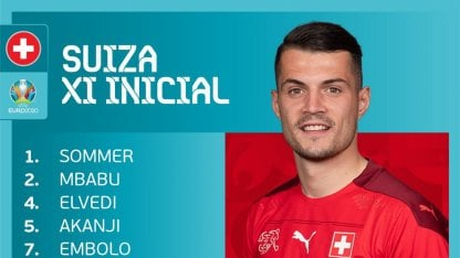 Swiss training