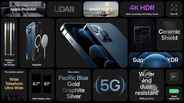 Apple presenta sus nuevos iPhone 12, iPhone 12 Mini y iPhone 12 Pro saltando al 5G Imagen 7