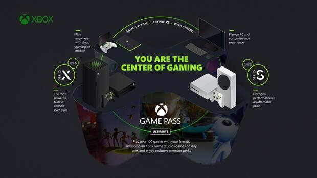 EA Play se integrará gratis en Xbox Game Pass Ultimate el 10 de noviembre Imagen 2