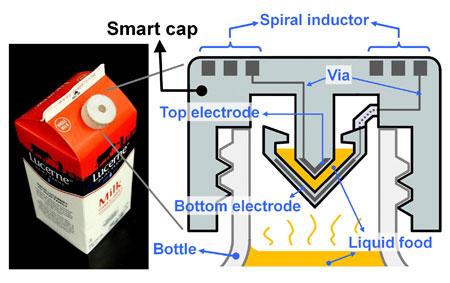 Cơ chế hoạt động của nắp chai thông minh. Ảnh Iflscience