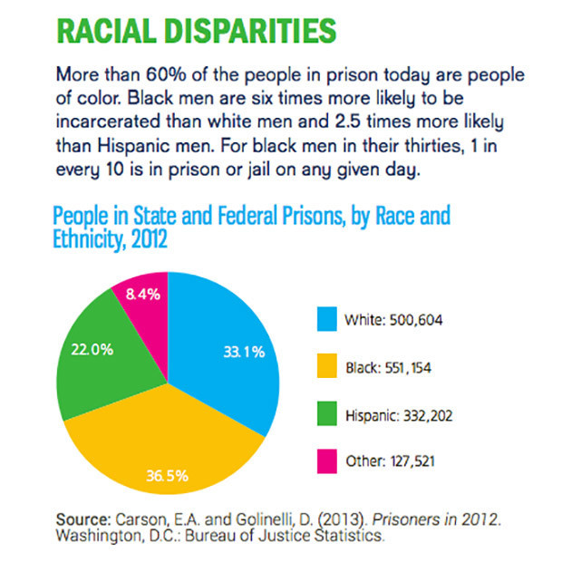 Black Community Harsh Police_03
