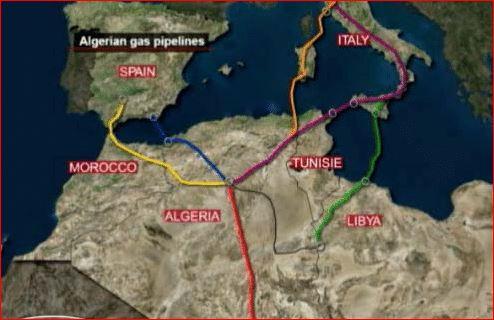 pipeline - gas