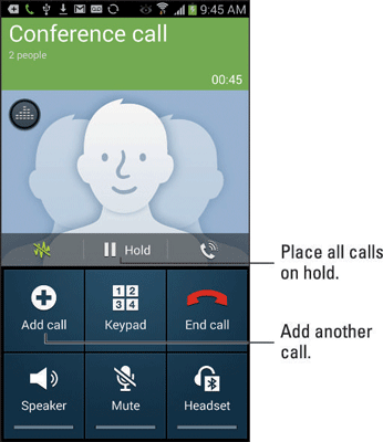 dial in conference call | Conference Call