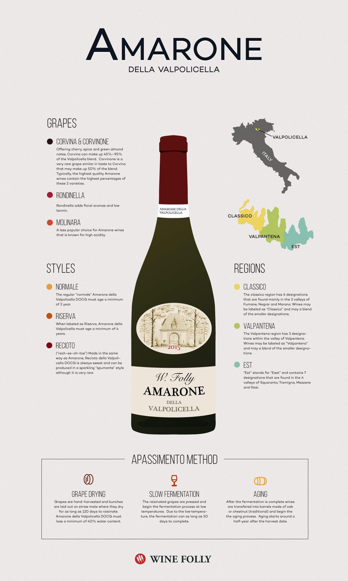 amarone wine turns raisins into gold