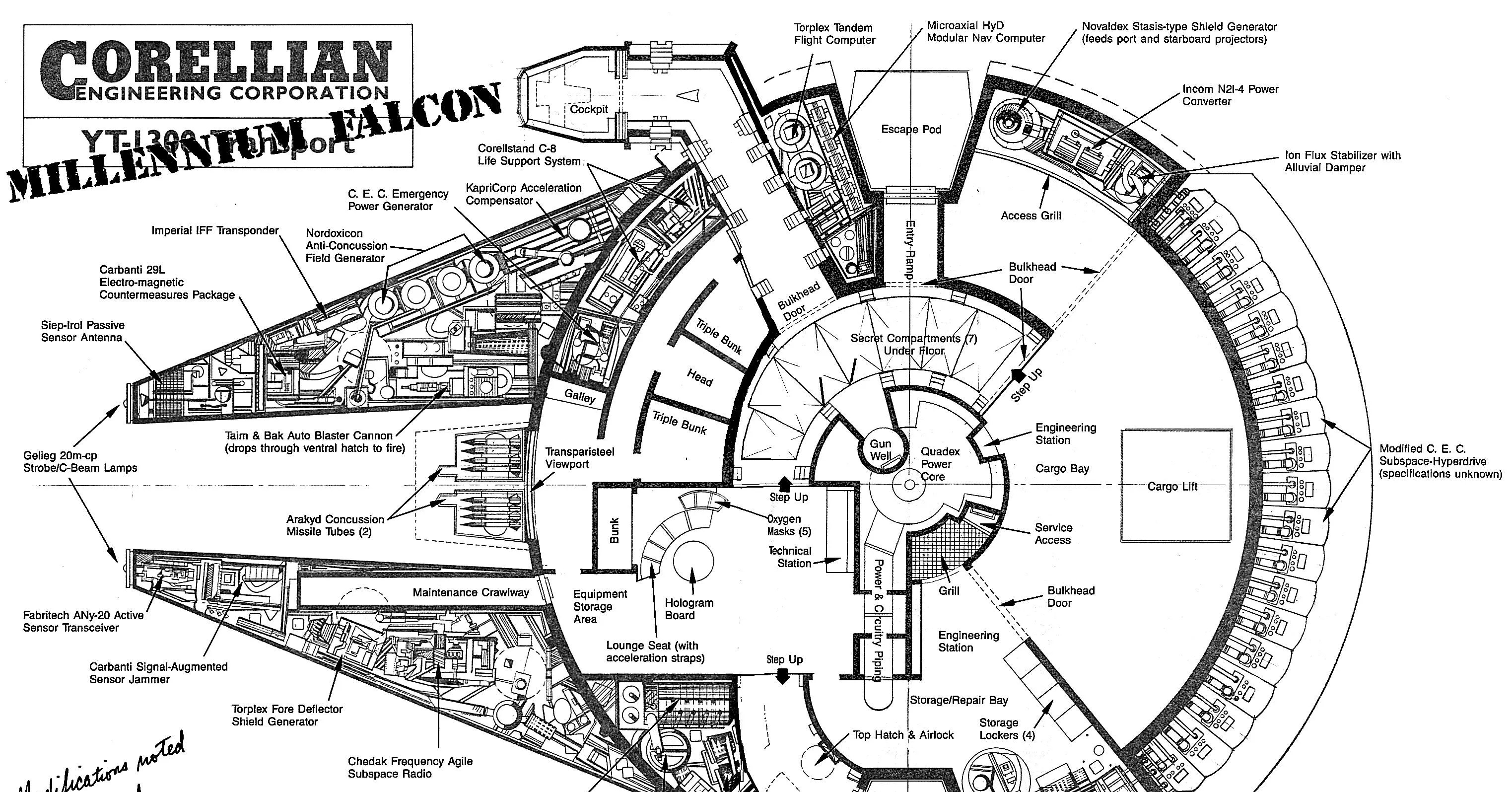 This Is The Blueprint To The Millennium Falcon