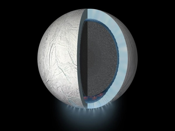 If There's Life on Saturn's Moon Enceladus, It Might Look ...