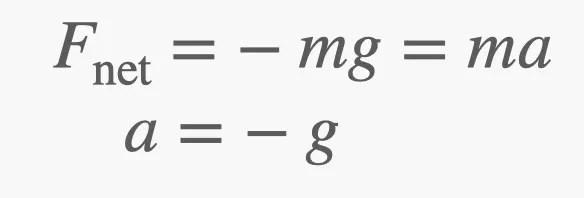 Forza netta uguale mg negativo che è uguale a m a.  a è uguale a negativo g