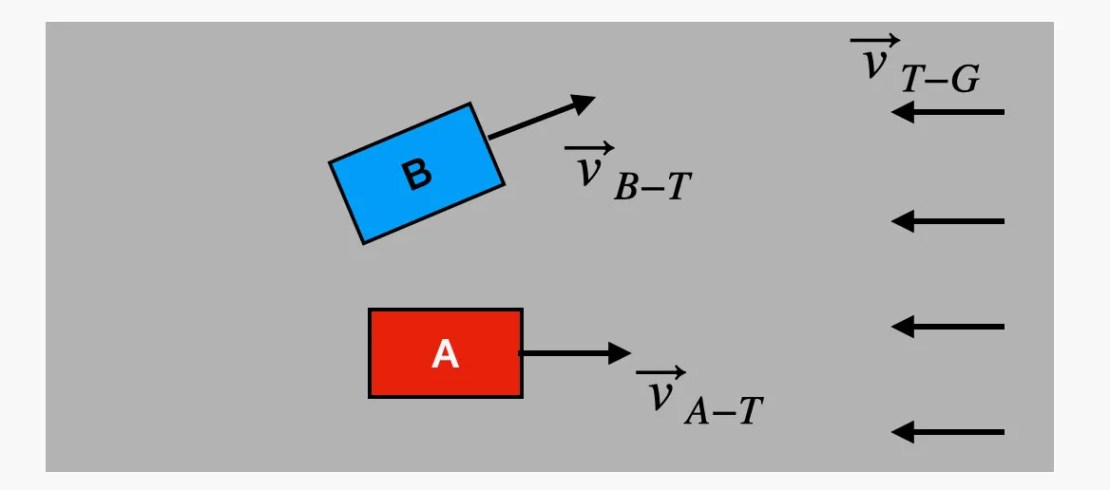 Image may contain Text Plot Diagram Number and Symbol